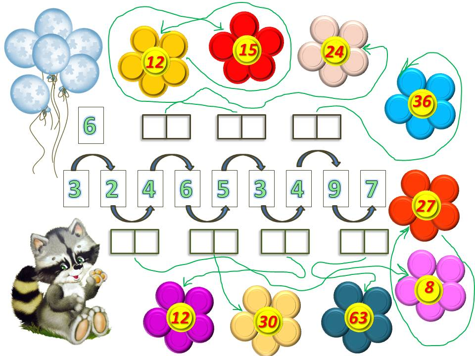 Вычисли значение расположенных рядом чисел, впиши результат в клетках рядом. Проверь работу.