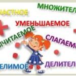 НАНАЗВАНИЕ КОМПОНЕНТОВ