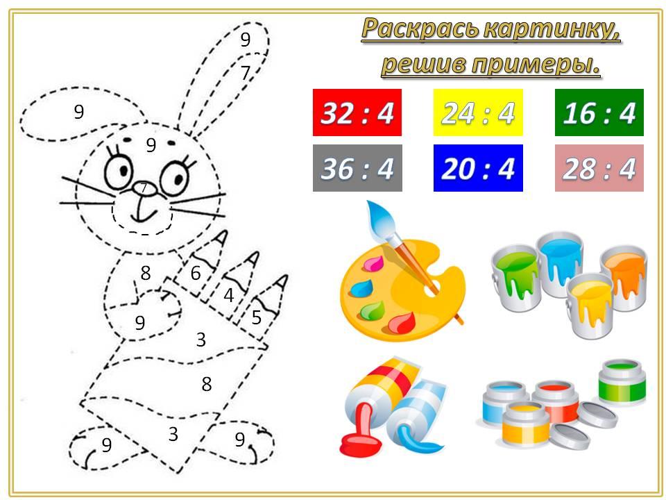 Карточка для повторения таблицы деления на 4.