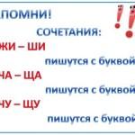 Учимся писать сочетания жи-ши, ча-ща, чу-щу. | Блог Оксаны Бычкуновой