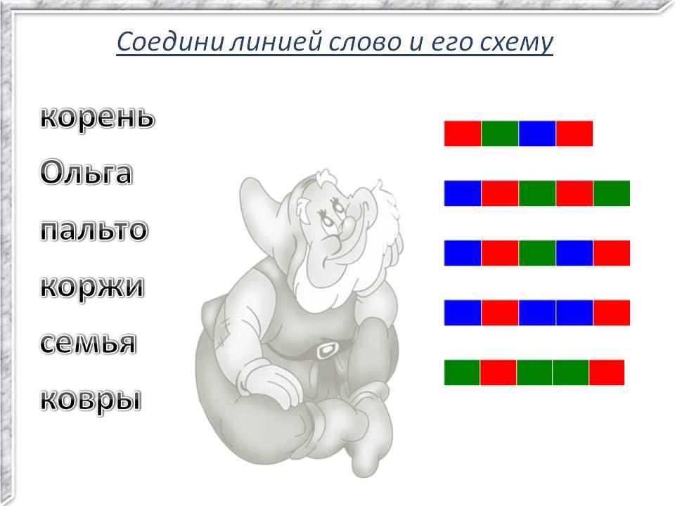 фонетика схема слова