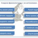 фразеологизмы3