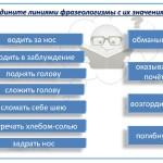 фразеологизмы4