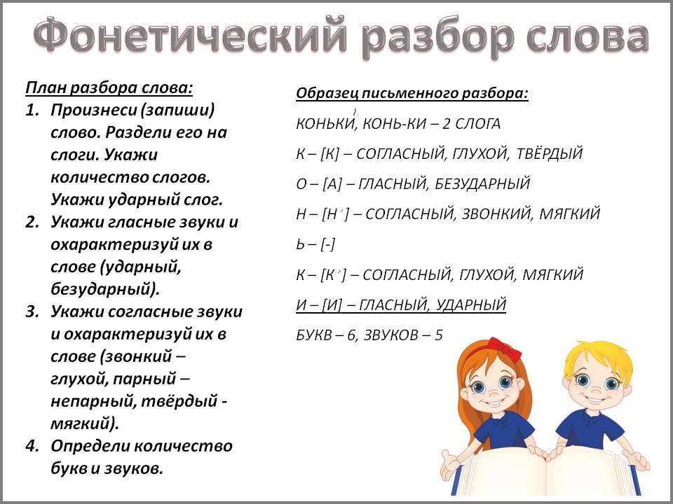 Схема фонетического разбора слова 5 класс