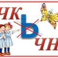 ЧК - ЧН