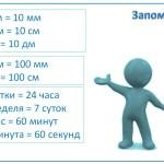 таблица мер