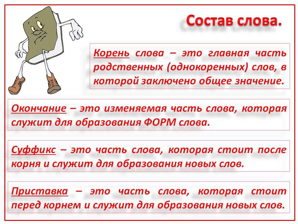 Какие бывают окончания в русском языке 2 класс