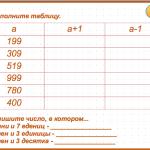 нумерация
