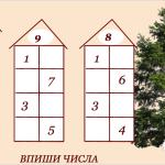 КАРТОЧКА