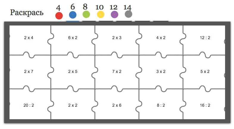 по таблице задания умножения интересные
