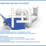 КРОССВОРД ОРГАНЫ ЧЕЛОВЕКА